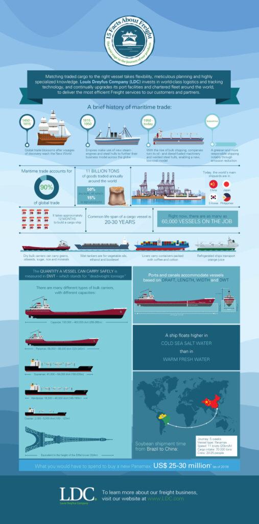 blog-freight-info-03.jpg