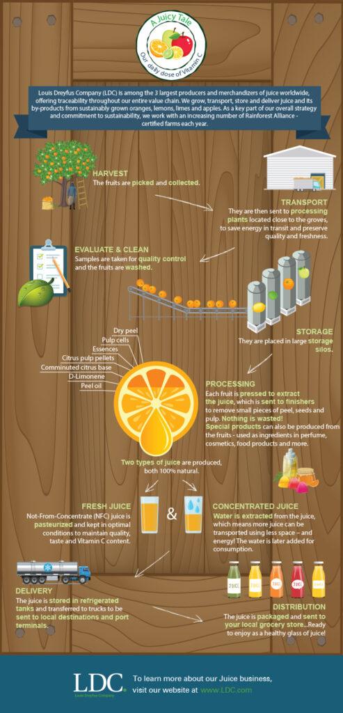blog-juice-tale-info2.jpg